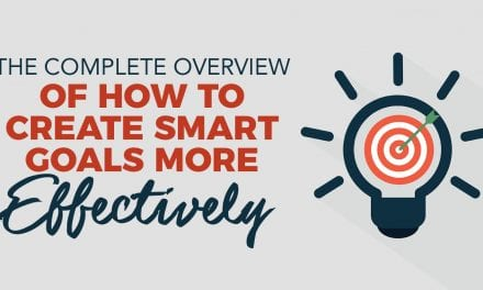 EP004: The Complete Overview of How To Create SMART Goals More Effectively