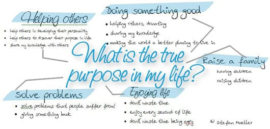 How to Discover Your Life Purpose in 5 Easy Steps